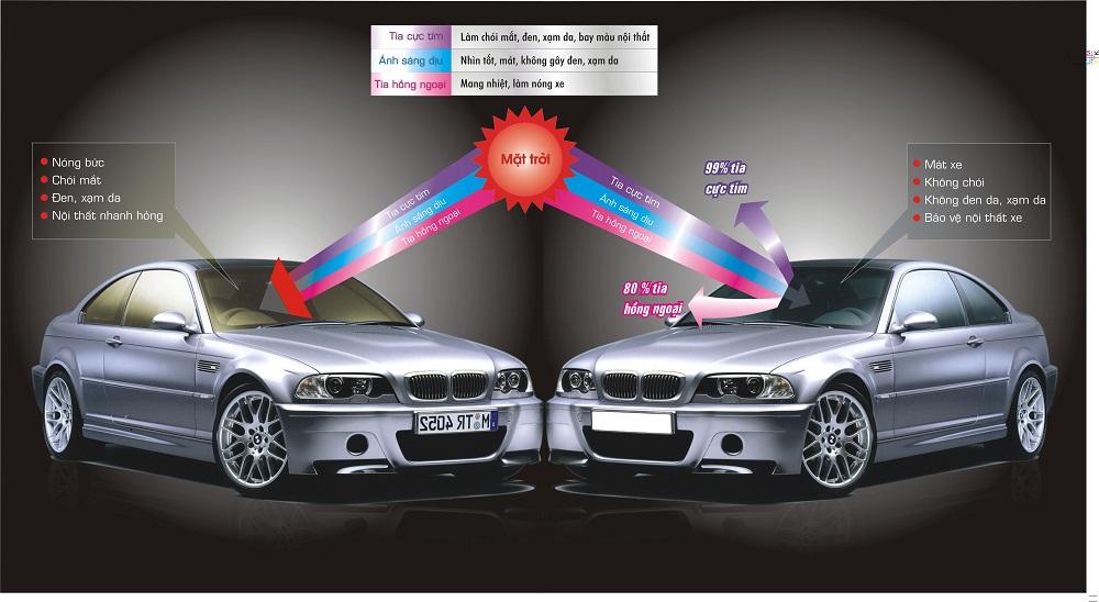 Phim cách nhiệt Konica Minolta nhập khẩu Nhật Bản dành riêng cho xe ô tô